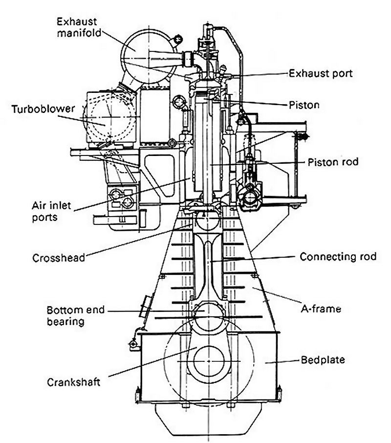 two stroke engine parts diagram vintage engine diagram