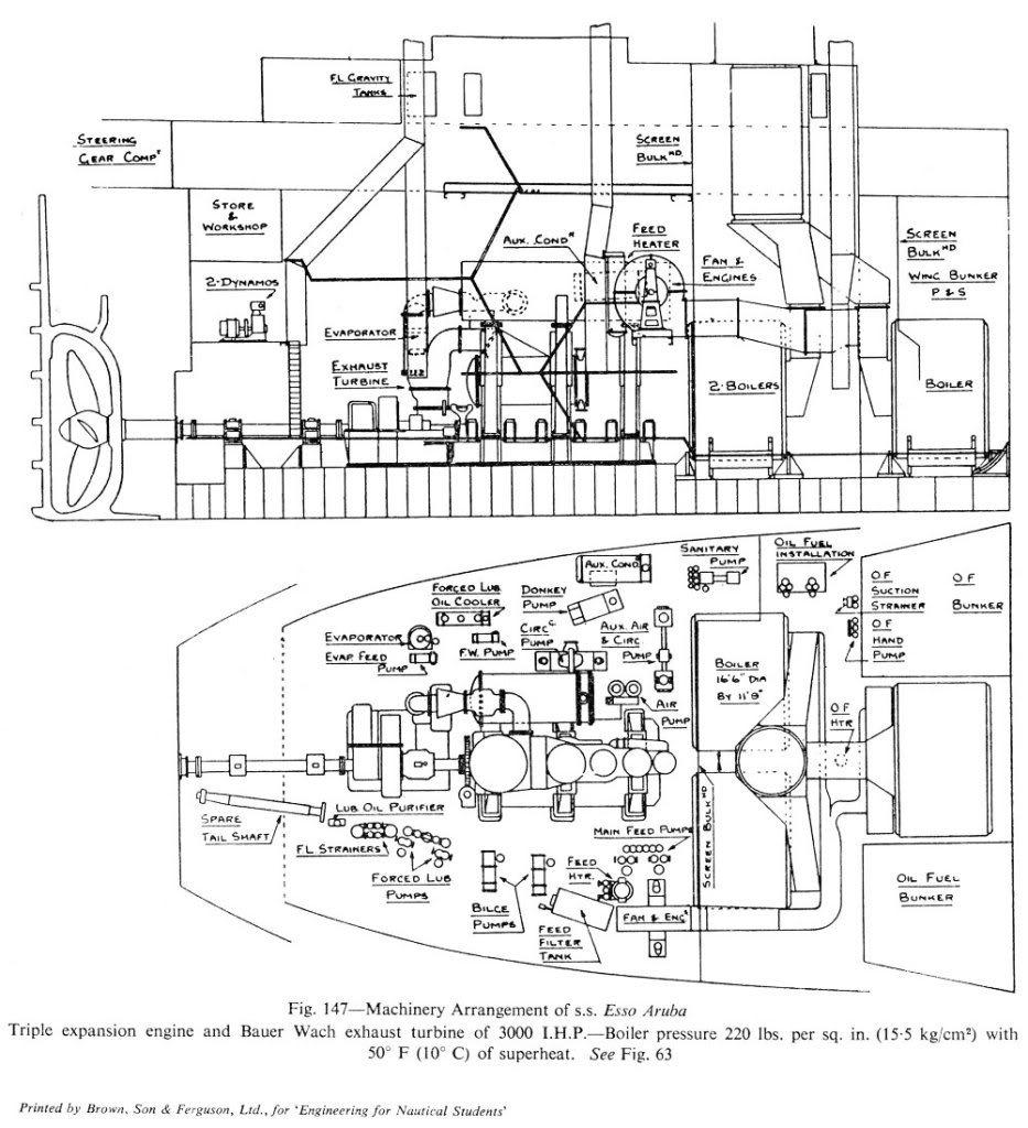 coal fired boiler diagram