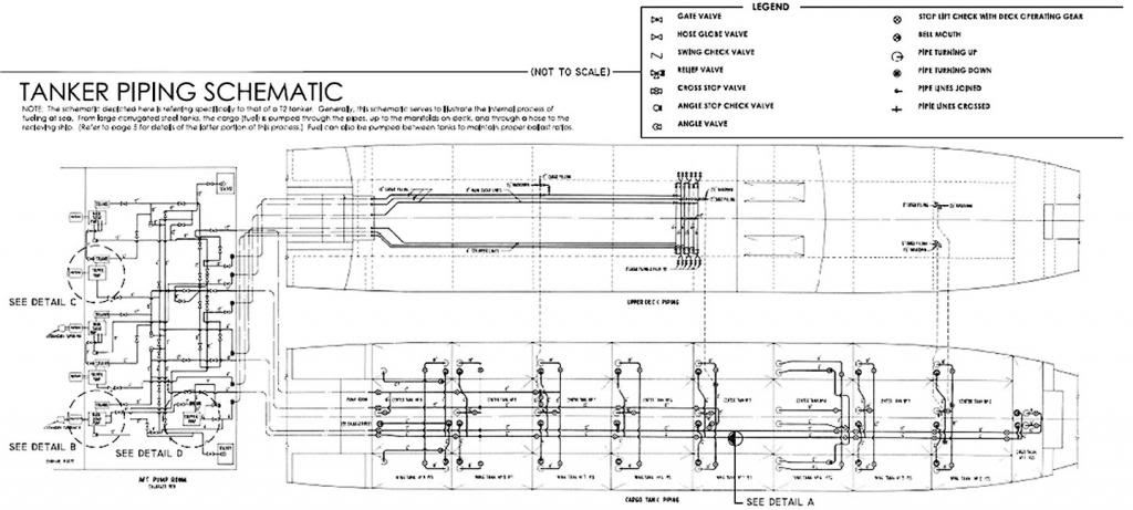Oil Tanker Schematic - Electrical Work Wiring Diagram •